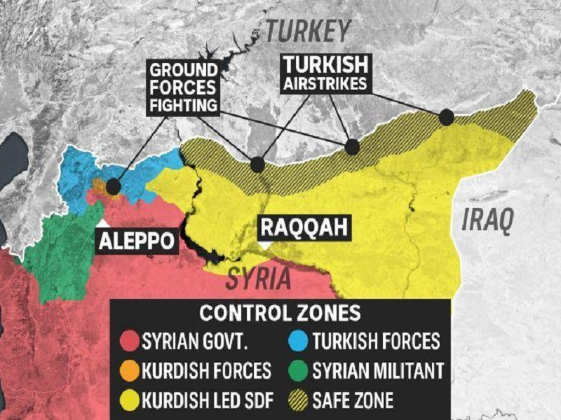 The Complicated Situation in Northern Syria